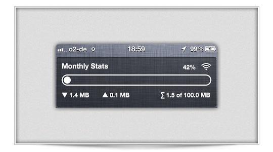 Weetrackdata controla tu tarifa de datos desde el NC