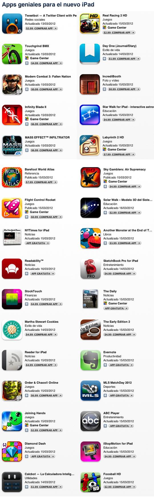 Apps retina ipad