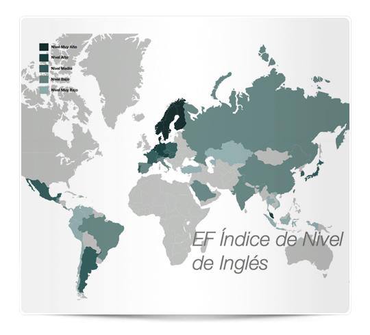 Nivel de ingles por países 2011