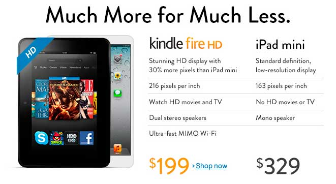 anuncio-kindle-fire-ipad-mini