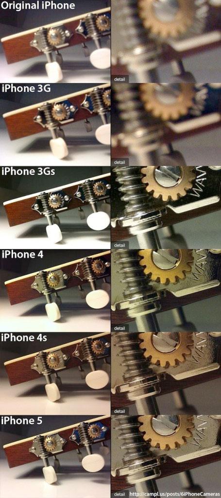Evolución-de-la-cámara-del-iPhone4