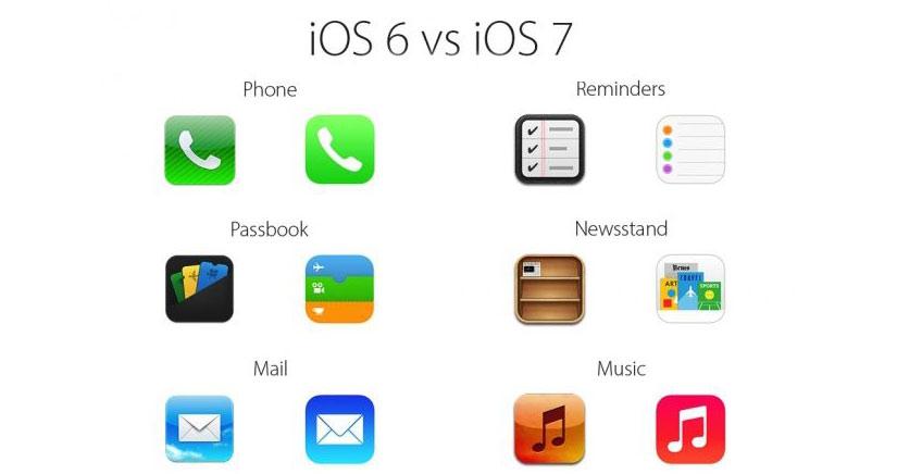 Estos son los nuevos iconos de iOS 7. Compáralos con los antiguos…