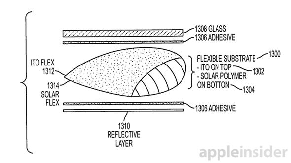 Patente Apple batería iPhone