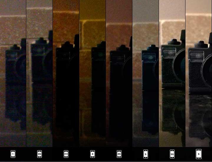 Todas-las-cámaras-iPhone