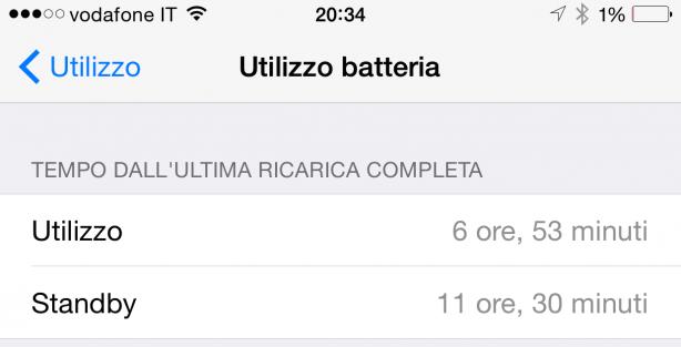 Duración batería iPhone 6