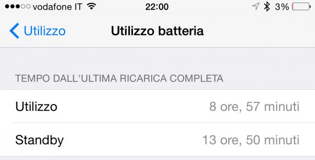 Duración batería iPhone 6 Plus
