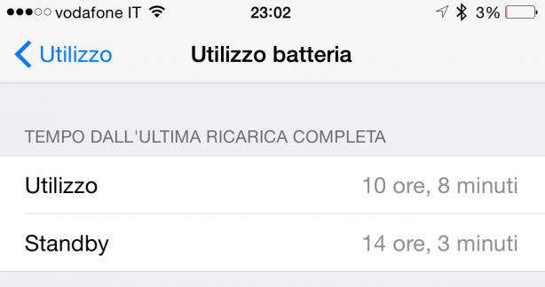 duración de la batería del iPhone 6 Plus