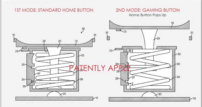 Apple podría ponerle un Joystick a futuros iPhone
