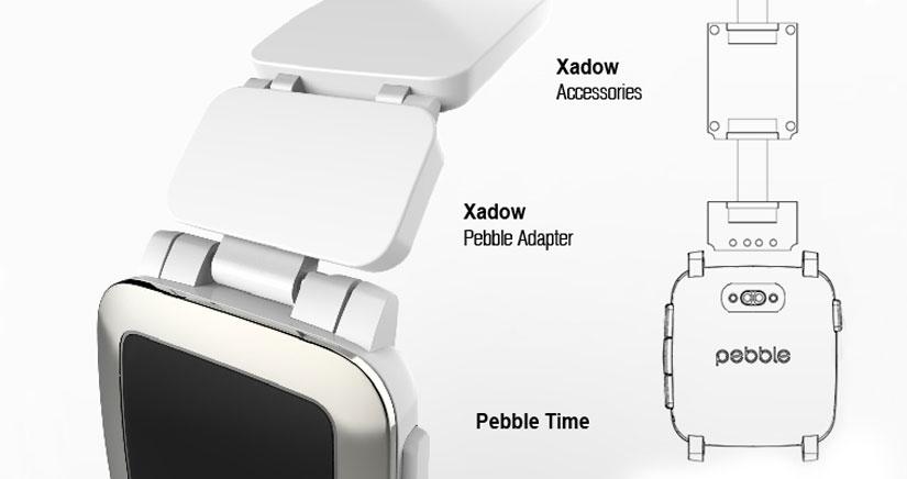 Pebble crea un fondo de un millón de dólares para apoyar proyectos de correas inteligentes