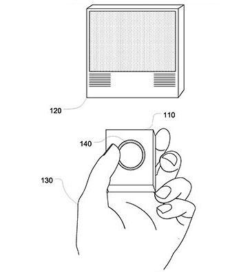 Patente_Mando