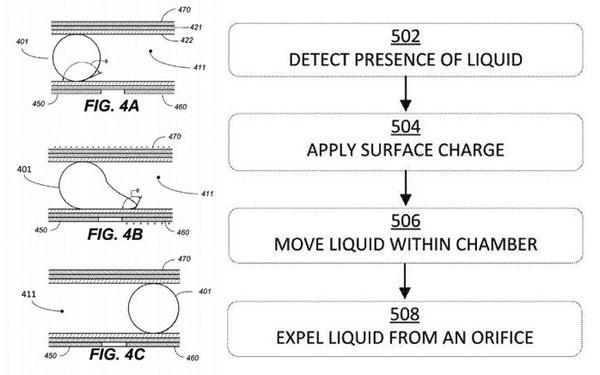 Apple_Patente_Autosecado