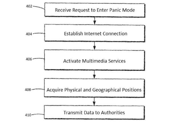 Patente_Emergencia