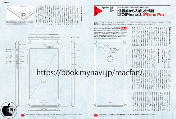 iPhone_7_Pro_esquema