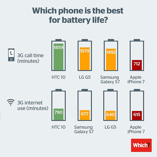 smartphone_baterias