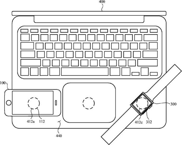 Patente Carga Inductiva
