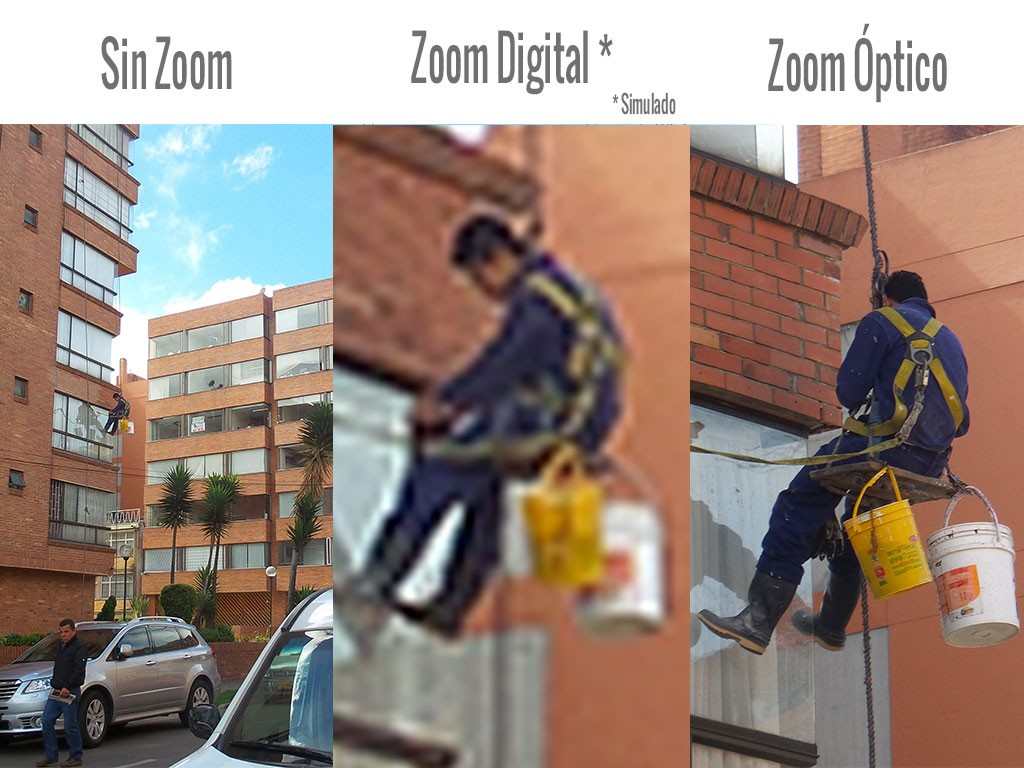 Zoom Digital VS Zoom optico