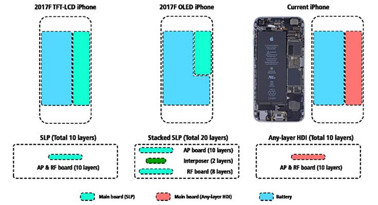 iPhone_8_bateria