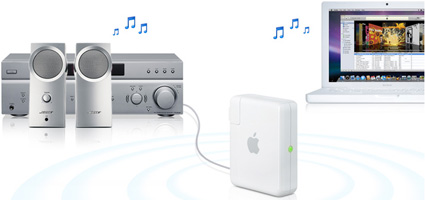 AirTunes Macbook blanco