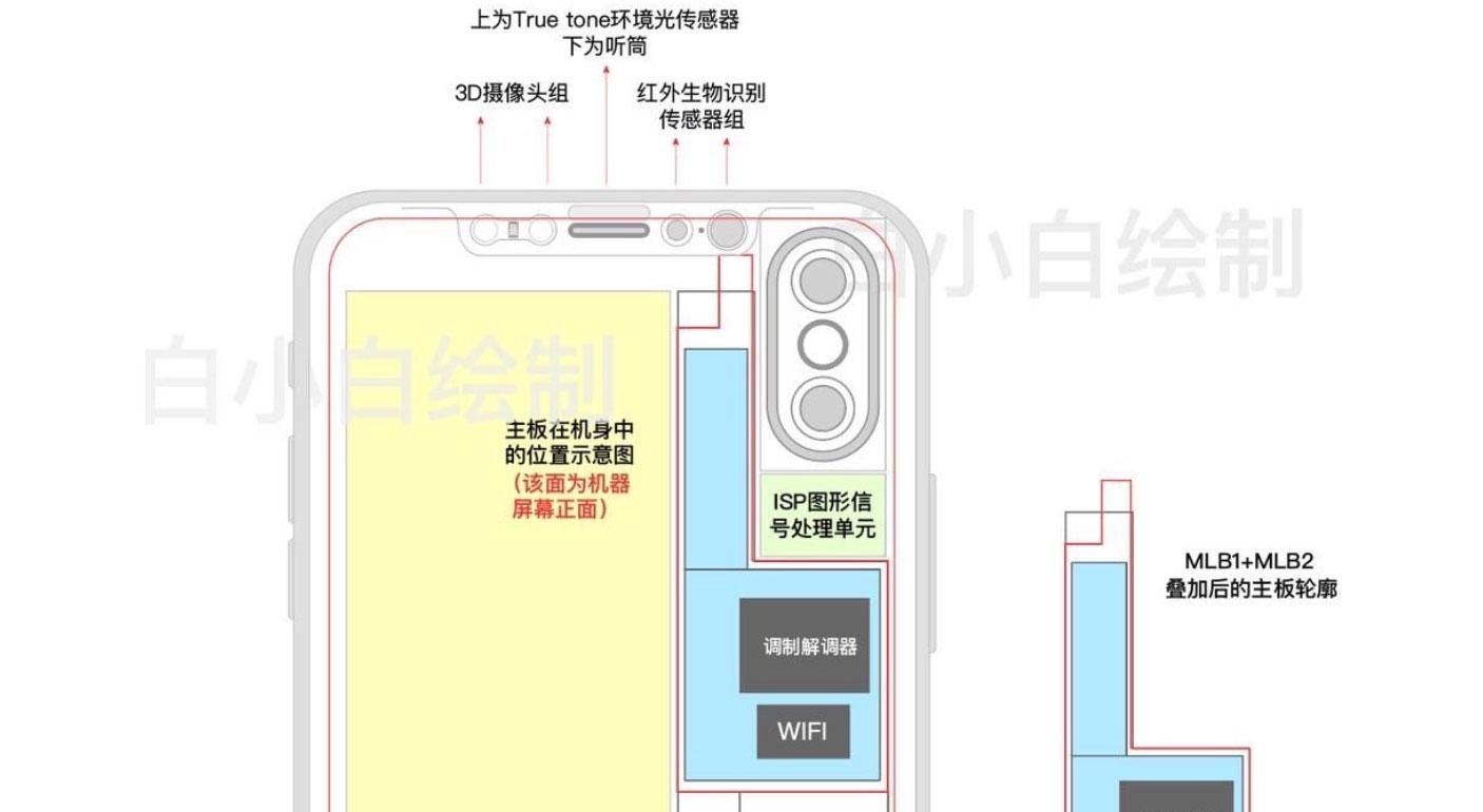 Este esquema interno del iPhone 8 despeja muchas dudas de cómo será