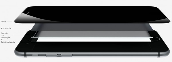 Pantalla-iPhone-6