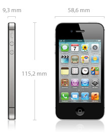 Medidas iPhone 4s