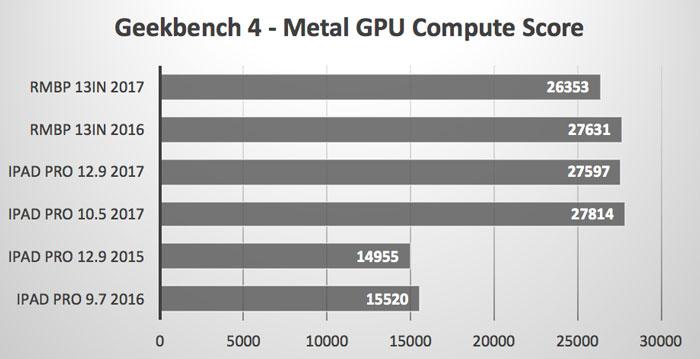 Geekbench_Metal_GPU