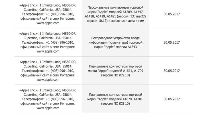 Nuevos_Productos_Apple
