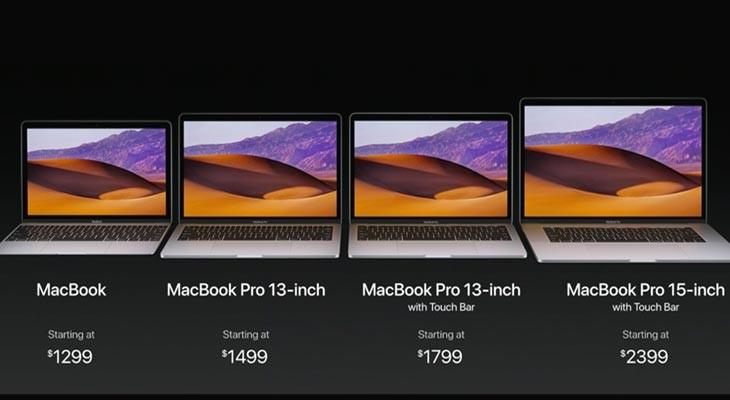 Precios de los nuevos iMac y MacBookPro