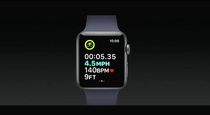 Mejoras en la App de entrenamiento del Apple Watch