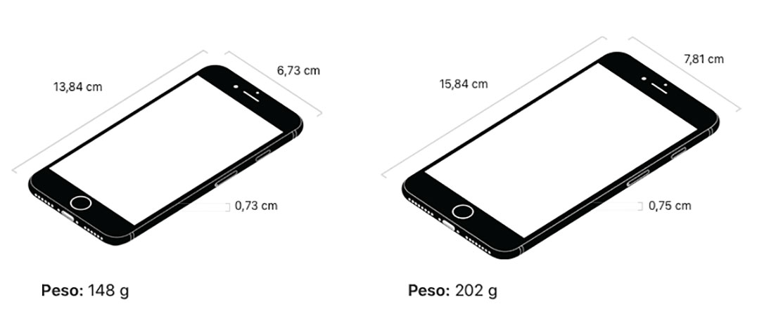 iPhone 8 y 8 Plus Dimensiones y Peso