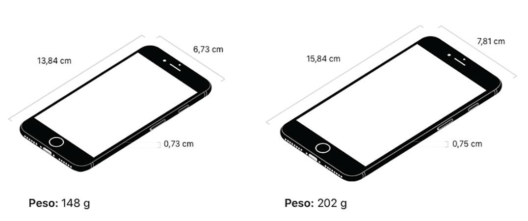 iPhone 8 y 8 Plus Dimensiones y Peso