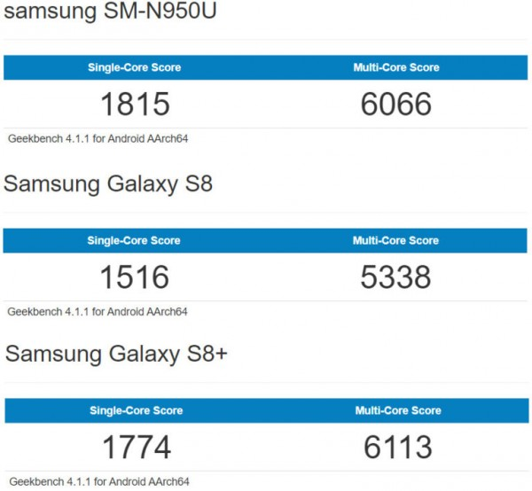 galaxy-s8-s8-note-8-geekbench-768x709