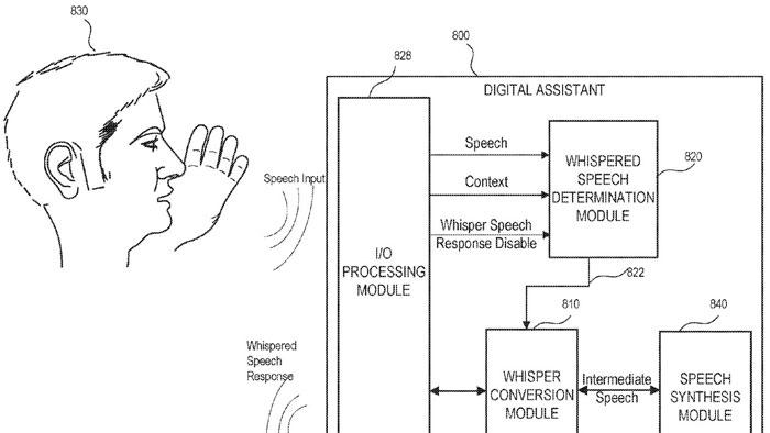 Patente-Siri-Susurros