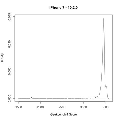 iPhone-7---10.2.0