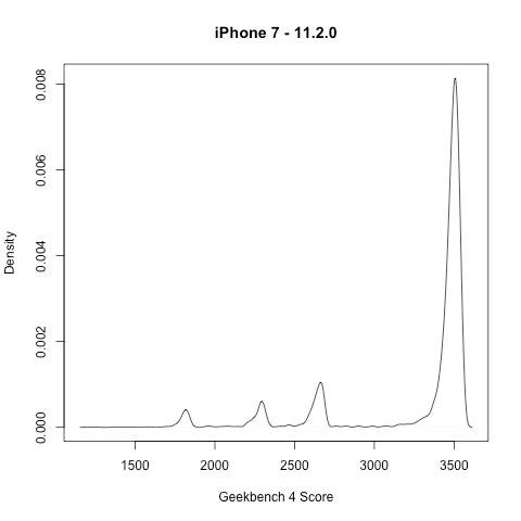 iPhone-7---11.2.0
