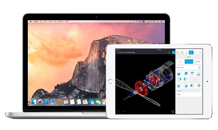 Mac-iPad