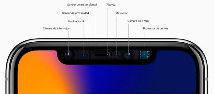 iPhone-X-Sistema-TrueDepth