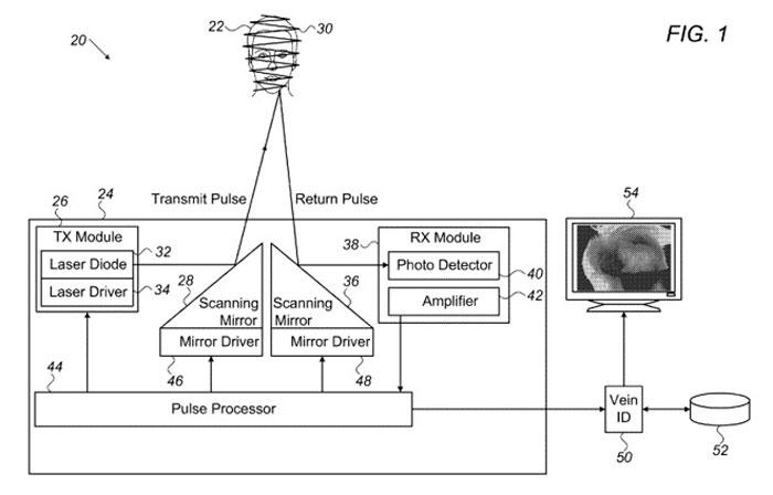 Dibujo-Patente