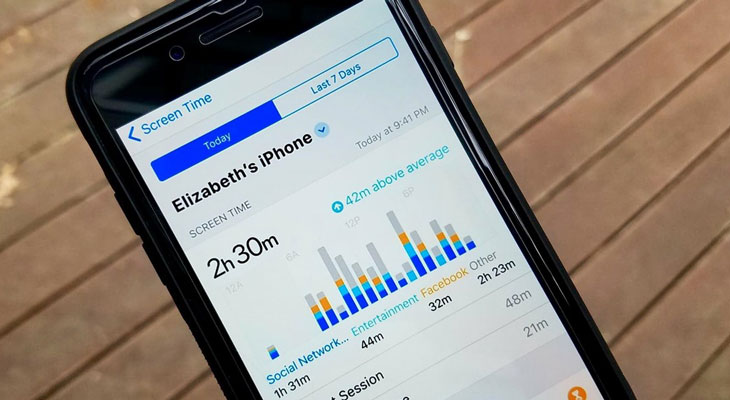 Cómo saber el tiempo que usas tu iPhone y cómo lo haces