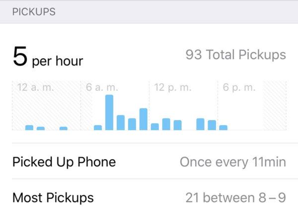 Tiempo-en-pantalla-iOS-12