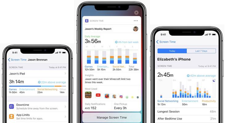 Cómo limitar el uso de una App en el iPhone