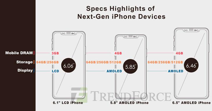 iPhones-2018-Especificaciones