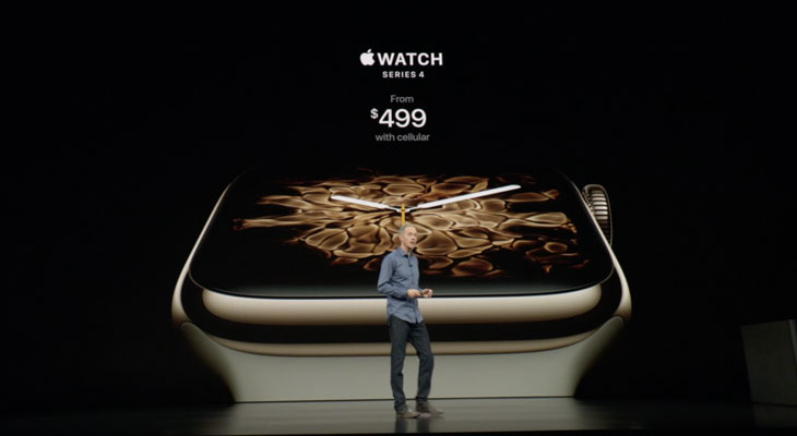Precios del Apple Watch Series 4 y disponibilidad