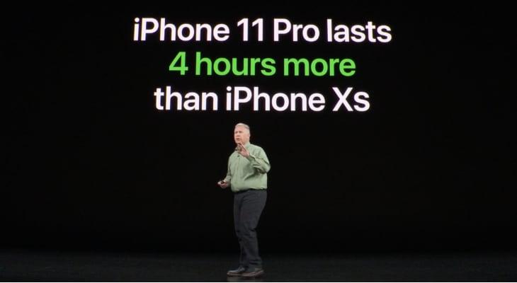 iPhone 11 Pro batería