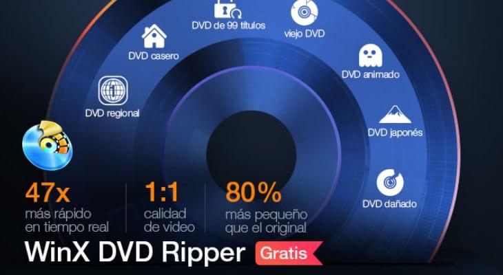 Cómo ripear DVD a MP4 con WinX DVD Ripper para verlos en el iPhone [Sorteo de licencia]